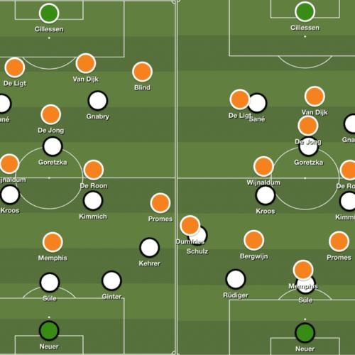استفاده از سیستمهای نامتقارن و نامعمول در فوتبال